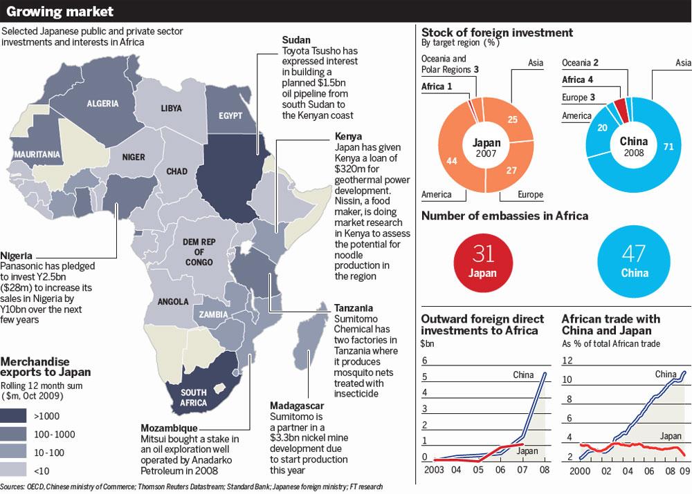 Investimentos seletos e interesses japoneses no setor público e privado em África (via: blacktokyo.com)