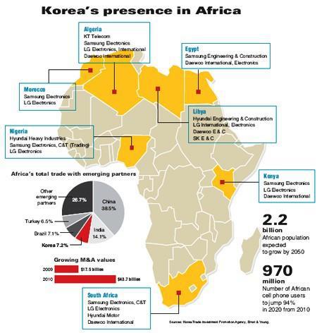 Presença da Coreia do Sul em África. Via koreatimes.co.kr
