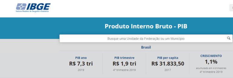 Produto Interno Bruto Brasileiro.