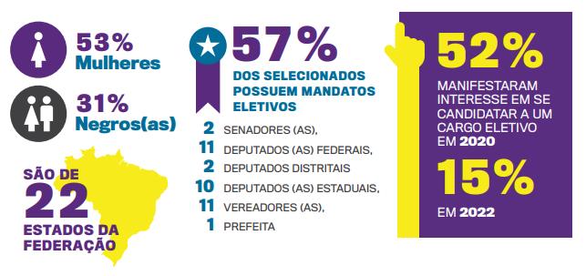Imagem via raps.org.br