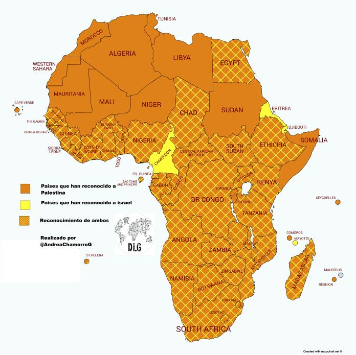 Reconhecimento de Israel e Palestina pelos estados africanos. Via Descifrando la Guerra.